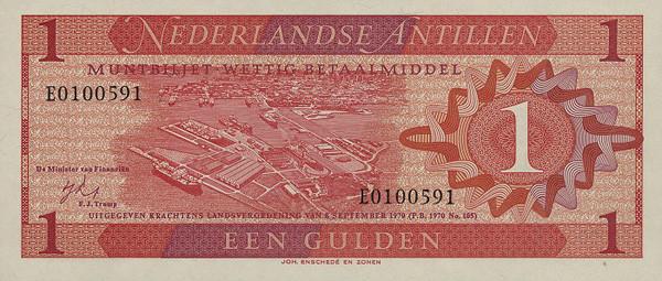 Netherlands Antillean guilder ANG Definition | MyPivots