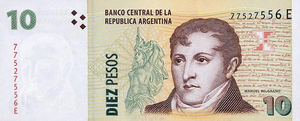 Argentine Peso ARS Definition | MyPivots