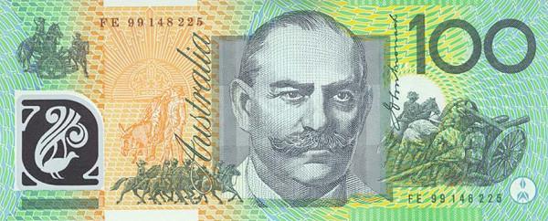 Australian Dollar AUD Definition | MyPivots