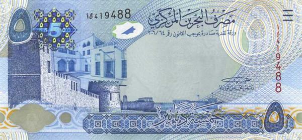 Bahrain forex market
