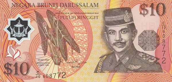 Brunei forex forum