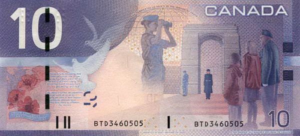 Canadian Dollar CAD Definition | MyPivots