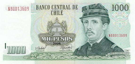 Chilean peso forex