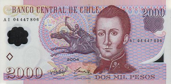 Forex chilean peso usd