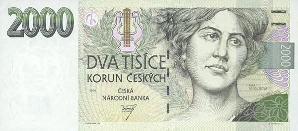 Czech Koruna CZK Definition | MyPivots