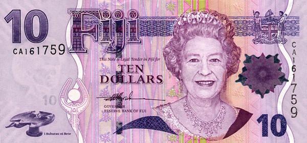 Fijian Dollar FJD Definition   MyPivots