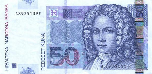Croatian Kuna HRK Definition   MyPivots