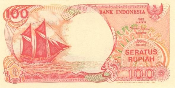 indonesian rupiah idr definition
