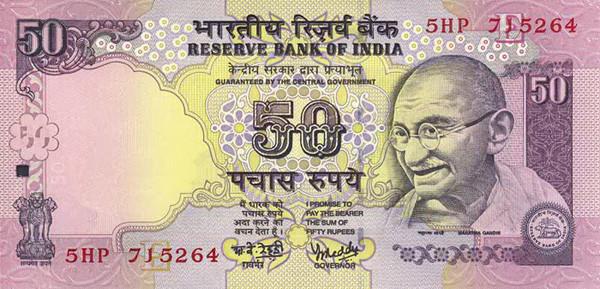 Indian Rupee INR Definition | MyPivots