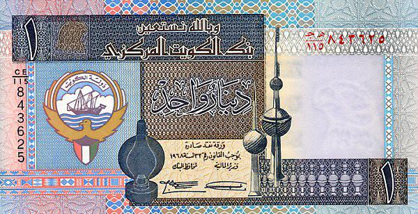 Kuwaiti Dinar Kwd To Indian Ru Inr Exchange Rates