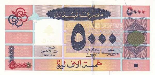 lebanese pound lbp definition