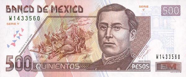 Mexican Peso MXN Definition - MyPivots