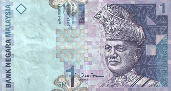 Malaysian Ringgit MYR Definition | MyPivots