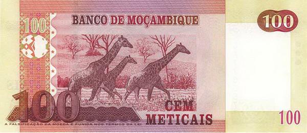 Mozambican Meticals MZN Definition   MyPivots