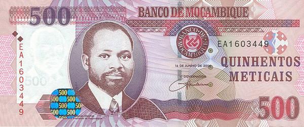 Financial Calculator Online >> Mozambican Meticals MZN Definition | MyPivots