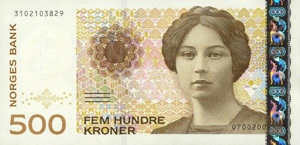 Norwegian Krona NOK Definition | MyPivots