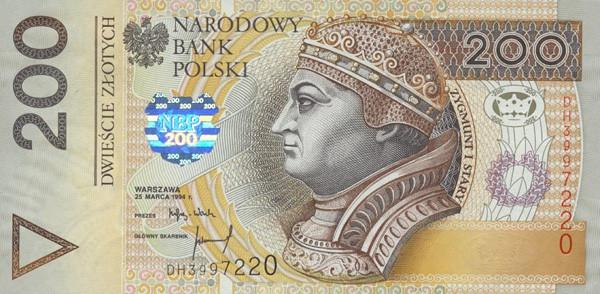 Polish Zloty PLN Definition | MyPivots