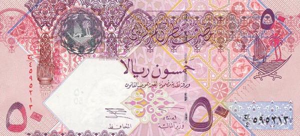 Qatari Riyal QAR Definition | MyPivots