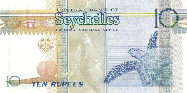 Seychellois Rupee SCR Definition | MyPivots