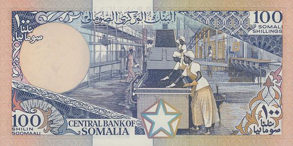 Somali Shilling SOS Definition   MyPivots