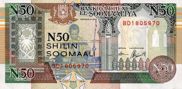 Somali Shilling SOS Definition | MyPivots