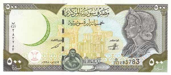 Syrian Pound SYP Definition | MyPivots