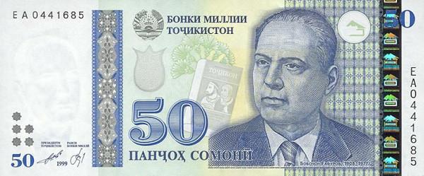 Tajikistani Somoni Tjs Definition Mypivots