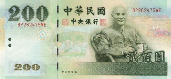 Taiwan Dollar TWD Definition | MyPivots