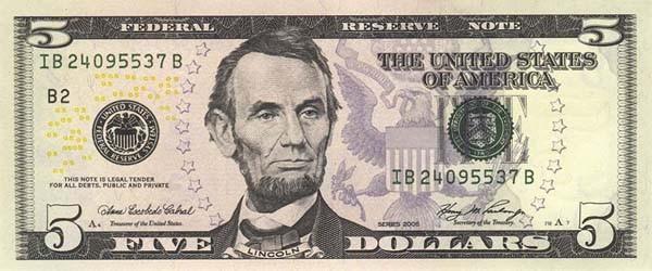 United States Dollar Usd Definition Mypivots