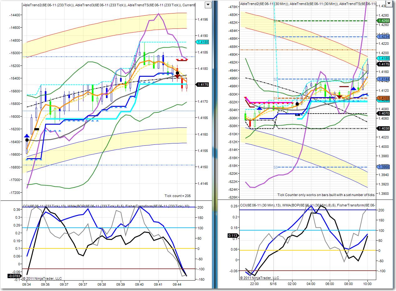 prc trade short the euro05 16 11