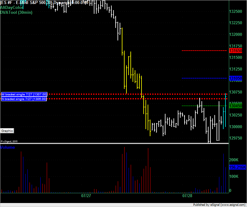 ES open for 7/28/2011