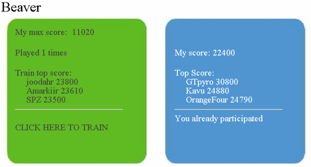 Arora Beaver Score