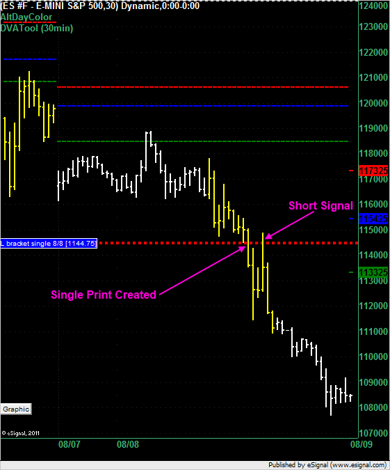 ES overnight for 9 August 2011