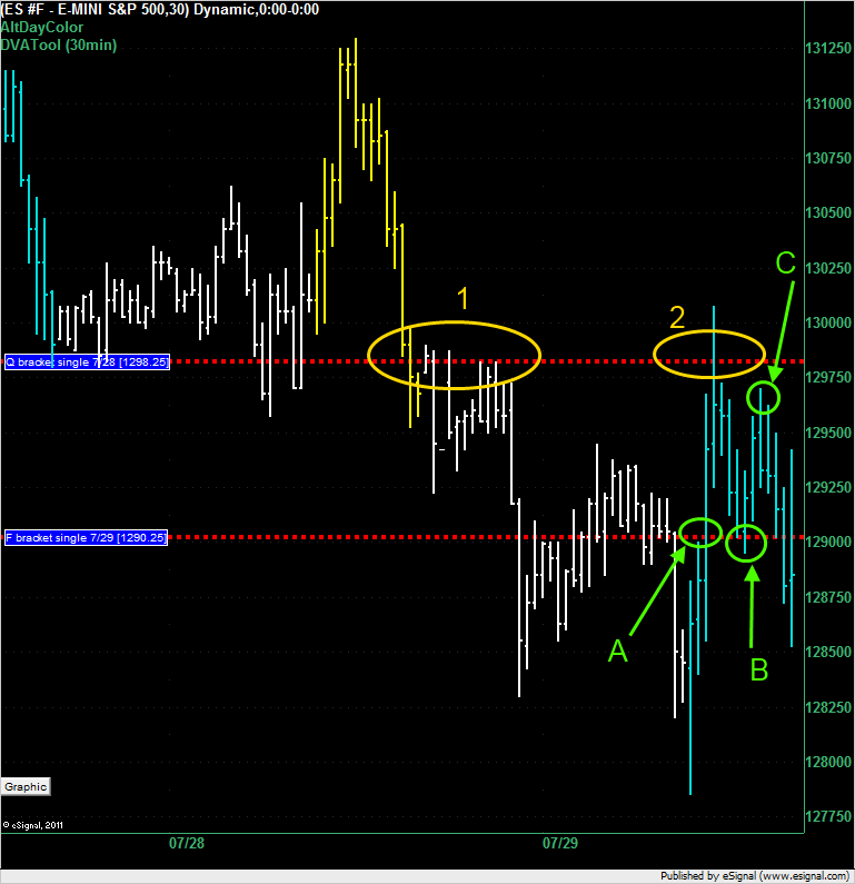 ES end of day 7/29/2011