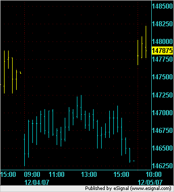 Still a gap in the ES