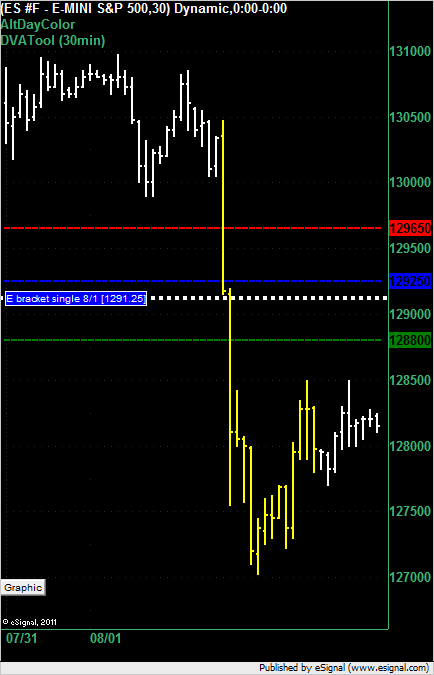 ES single print on 1 Aug 2011