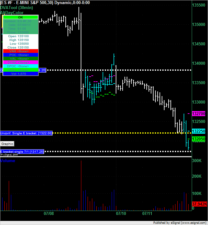 ES with Single Print on 11 July 2011.