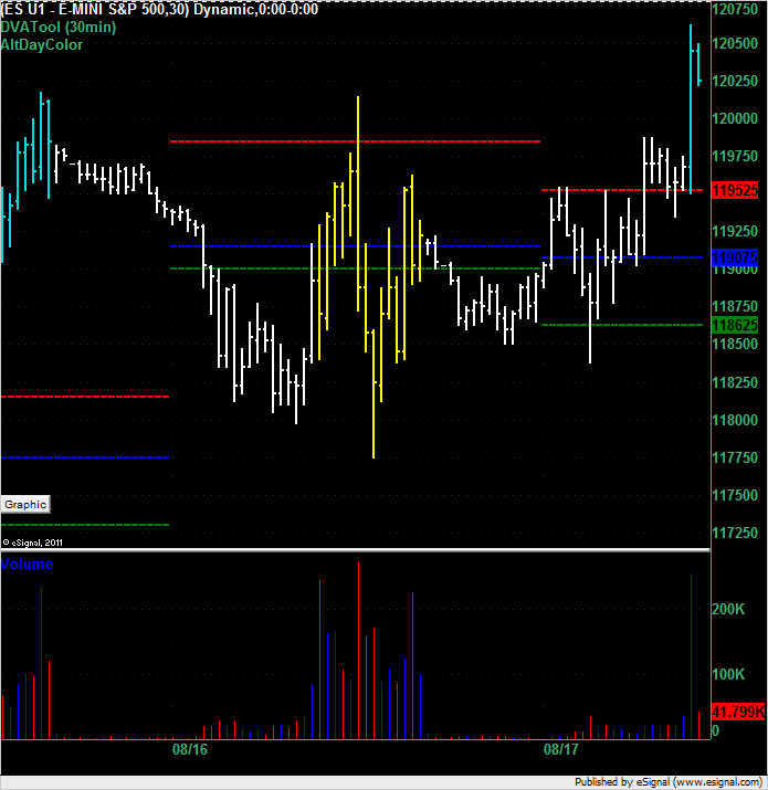 ES for 17 August 2011