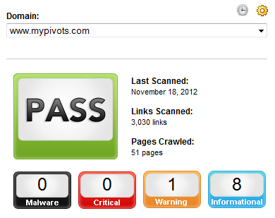 MyPivots security scan