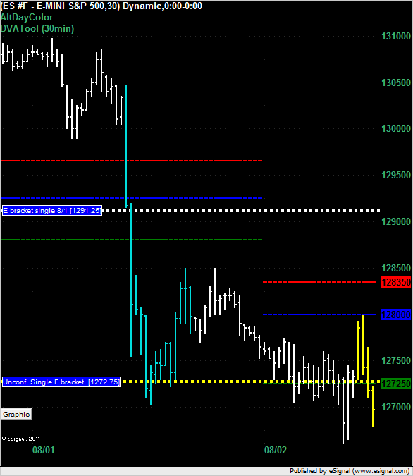 unconfirmed single print in ES on 1 August 2011