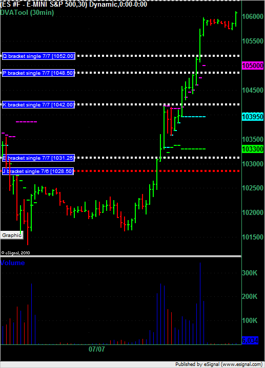 ES 7 July 2010 showing 4 single prints left behind on this day.