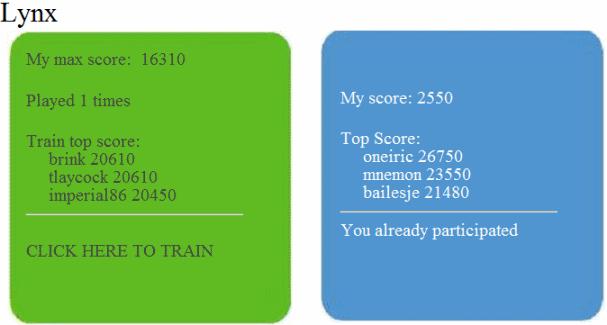 Score for Arora Lynx test