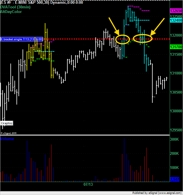 ES showing single print created and hit during the same day.