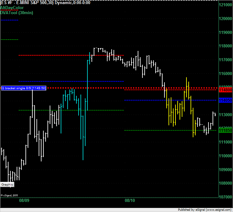 ES for 10 August 2011