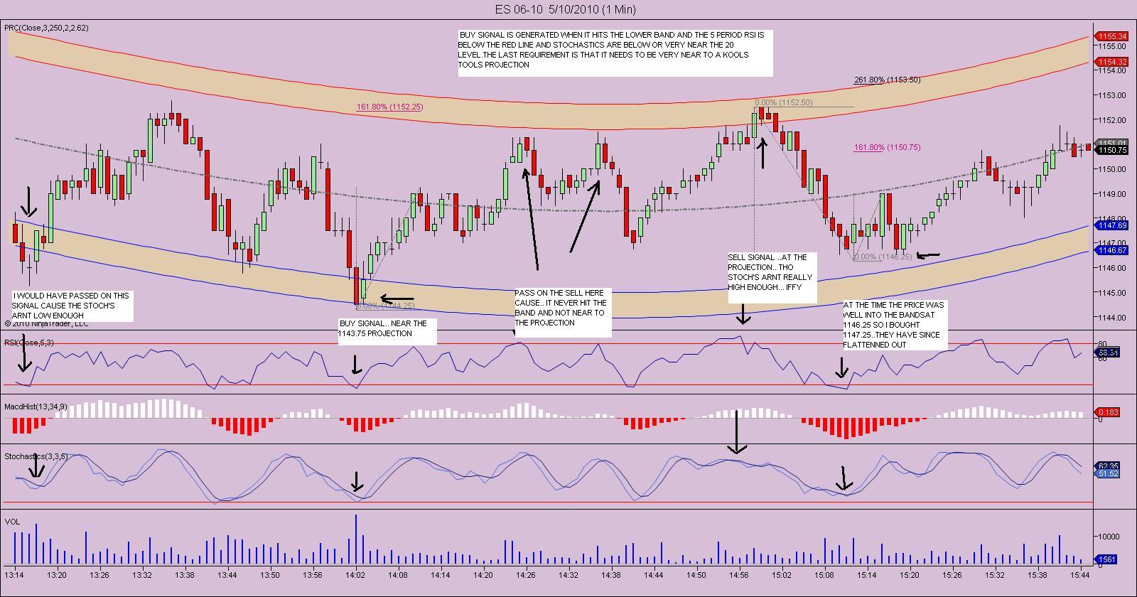 prc trading