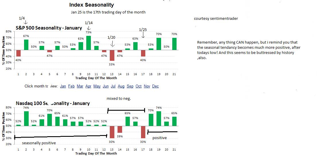 seasonality2