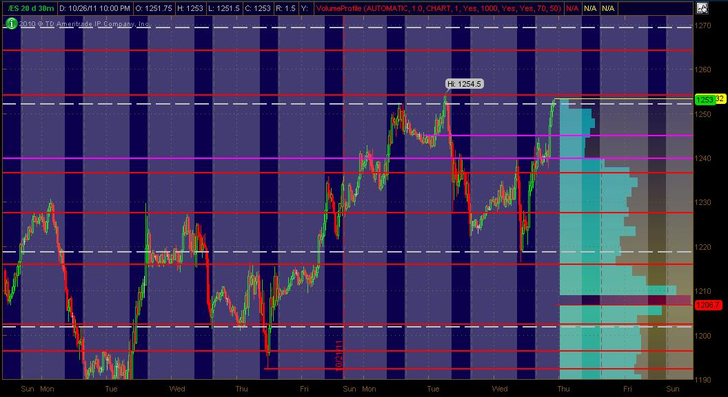 es 30m for 102711