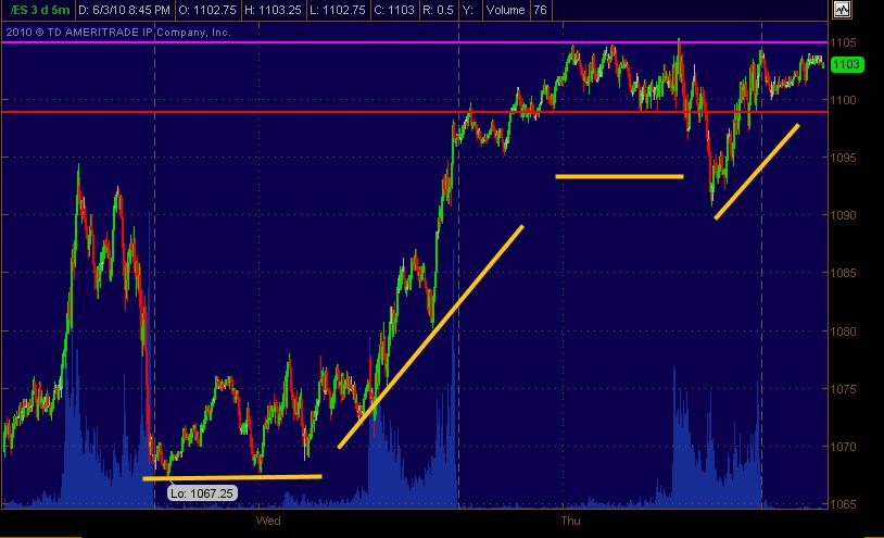 es 5m 3day strength fro 6410