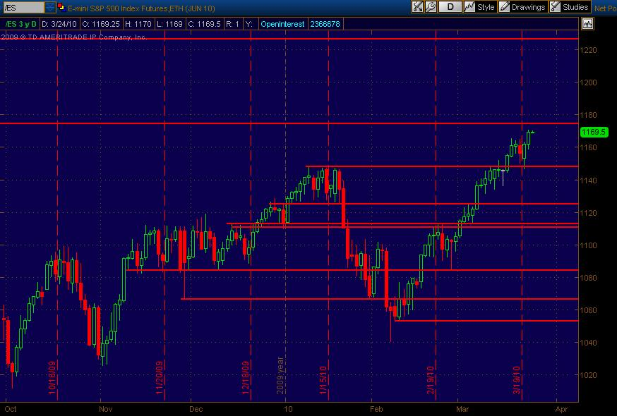 es daily sr for 32410