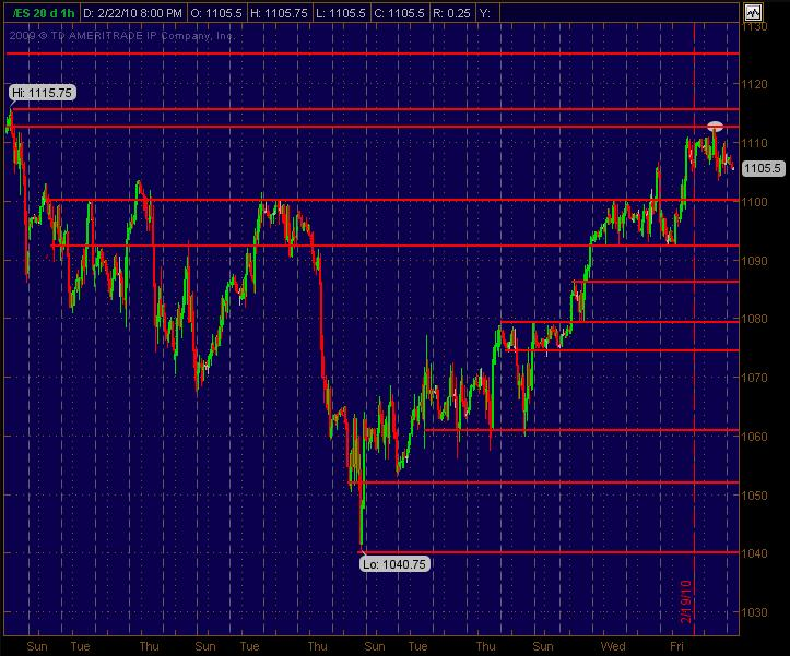es 1 hour sr for 2232010